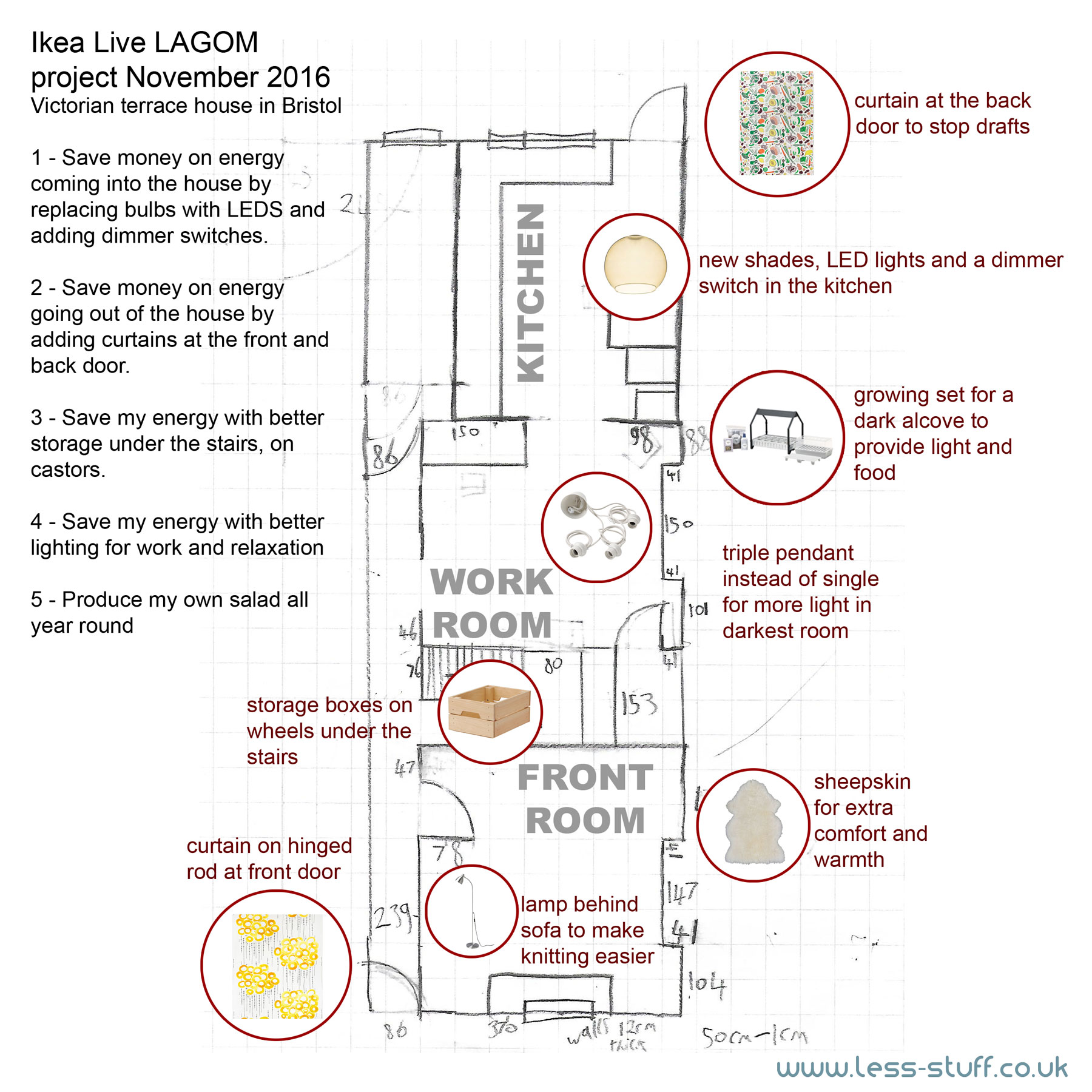 less-stuff-ikea-lagom-floor-plan